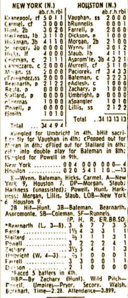 Paciorek Box Score - NYT - 9-30-63 b